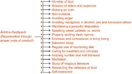 practices sadachar (good conduct)